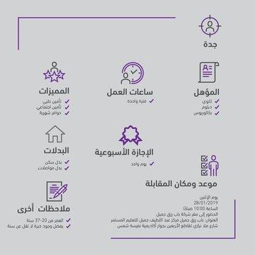وظائف للنساء في جدة والمقابلات اليوم وظائف اليوم