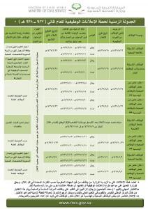 الخدمة المدنية موعد طرح الوظائف التعليمية لهذا العام سيكون خلال الفترة من /9/7 إلى /11/8