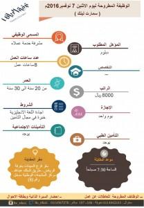الوظائف النسائية الشاغرة ليوم غدٍ بغرفة الرياض مشرفة خدمة عملاء ب سمارت لينك